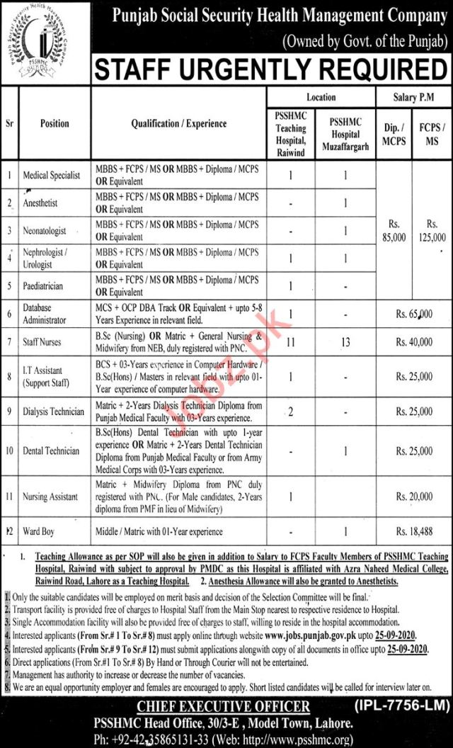 Punjab Social Security Health Management PSSHMC Jobs