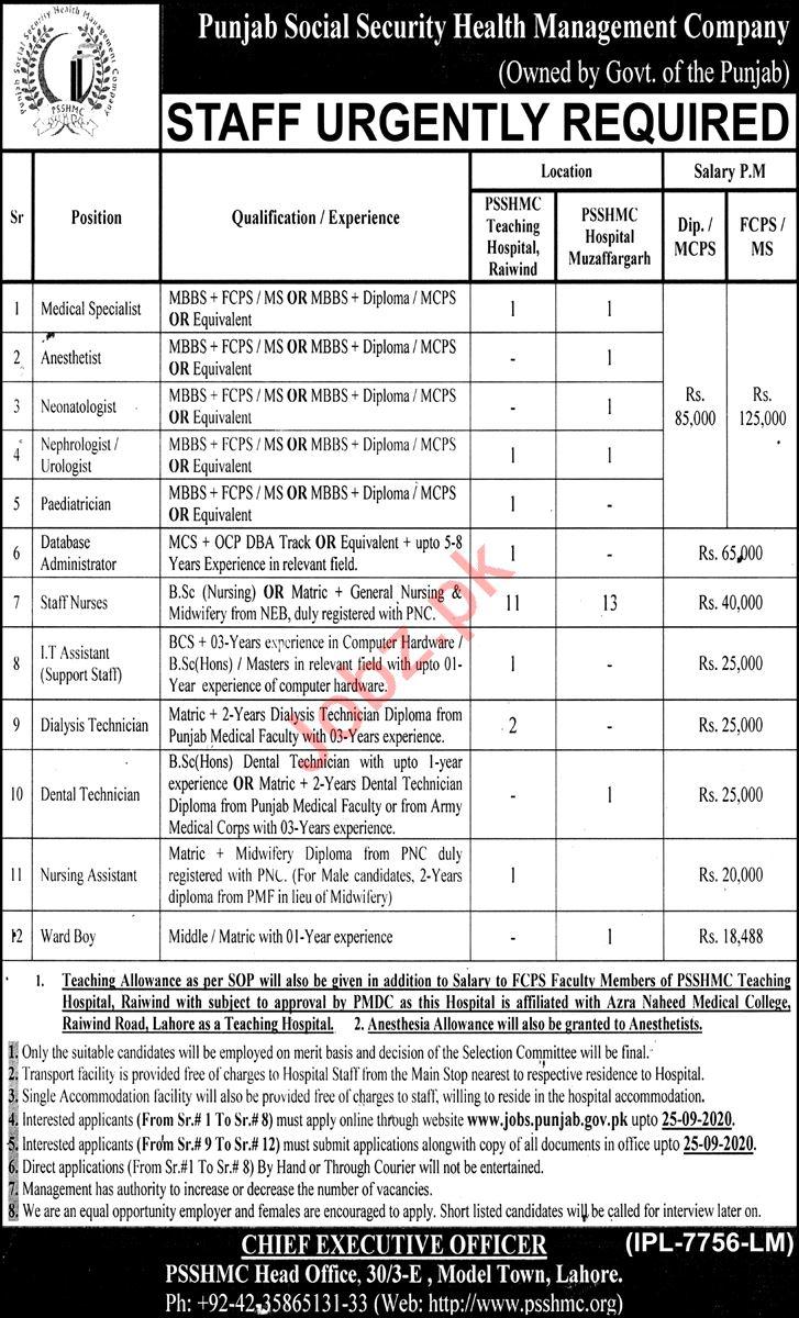 Punjab Social Security Health Management PSSHMC Jobs