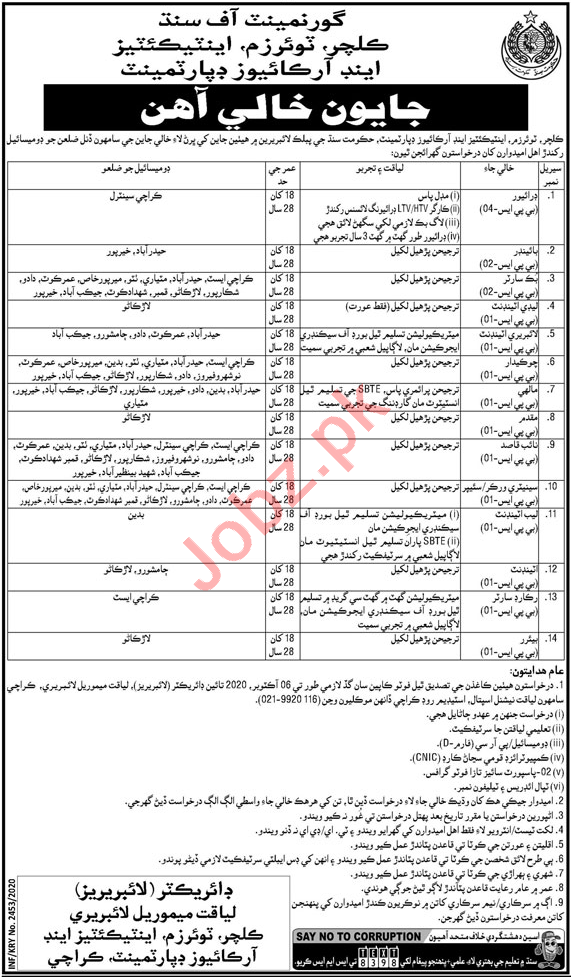 Culture Tourism & Antiquities Department Sindh Jobs 2020