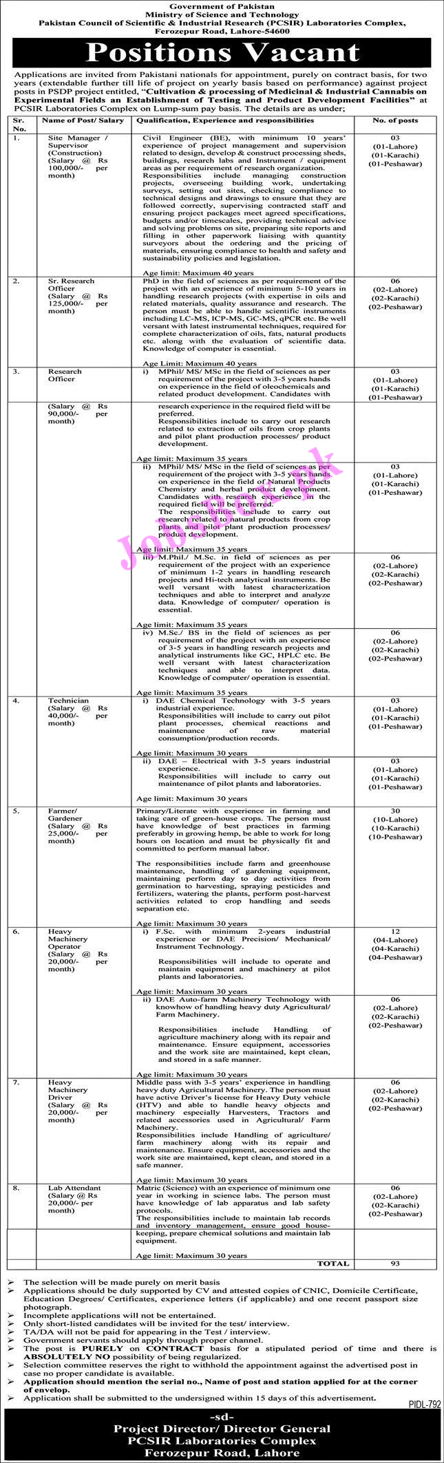 Ministry of Science & Technology MOST Latest Jobs 2021 – PCSIR Jobs