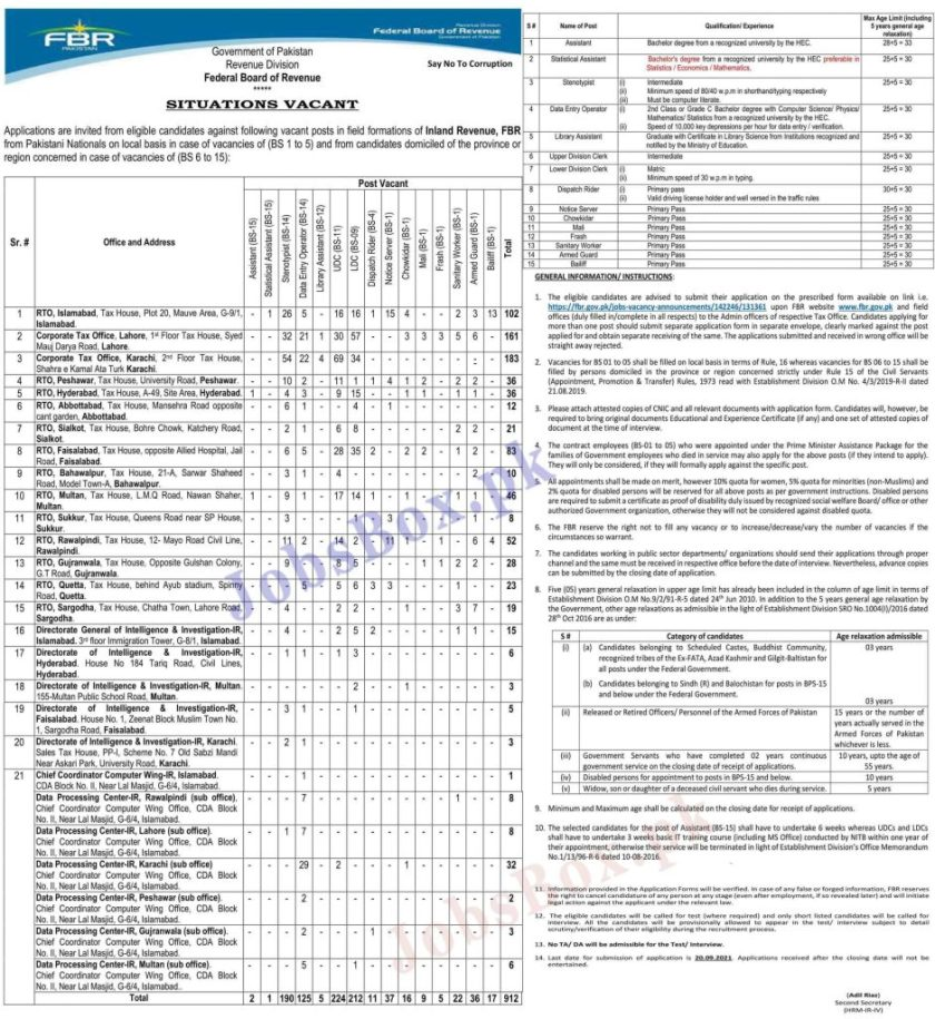Federal Board of Revenue FBR Latest Jobs 2021 – Download Application Form
