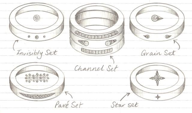 setting style sketches - in band
