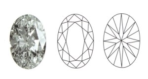 oval facets