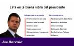 El optimismo inaudito de Peña Nieto