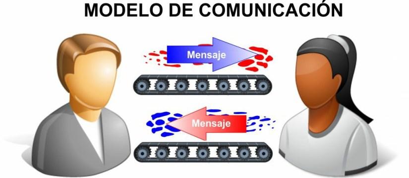 Modelo de comunicación que ilustra el feedback (retroalimentación), el ruido y los canales de transmisión