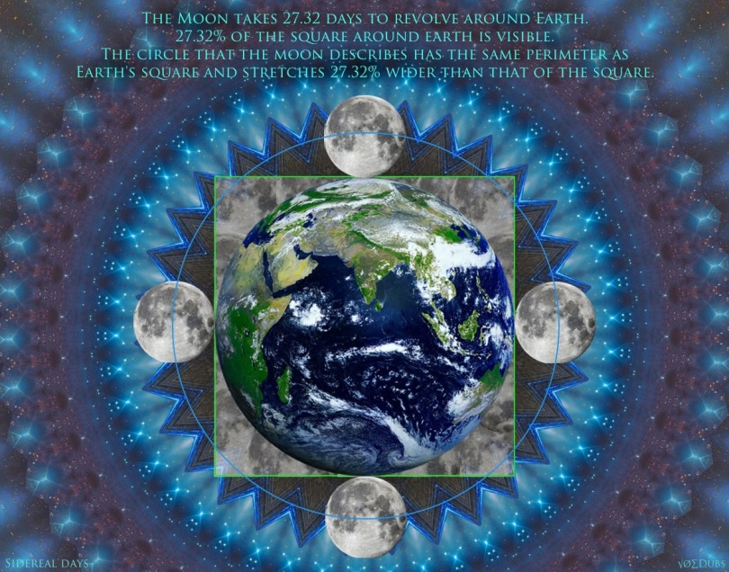 moon mystery sidereal moonth earth square the circle