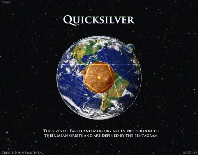 Mercury Quicksilver Gaia Earth Cosmogony Solar System