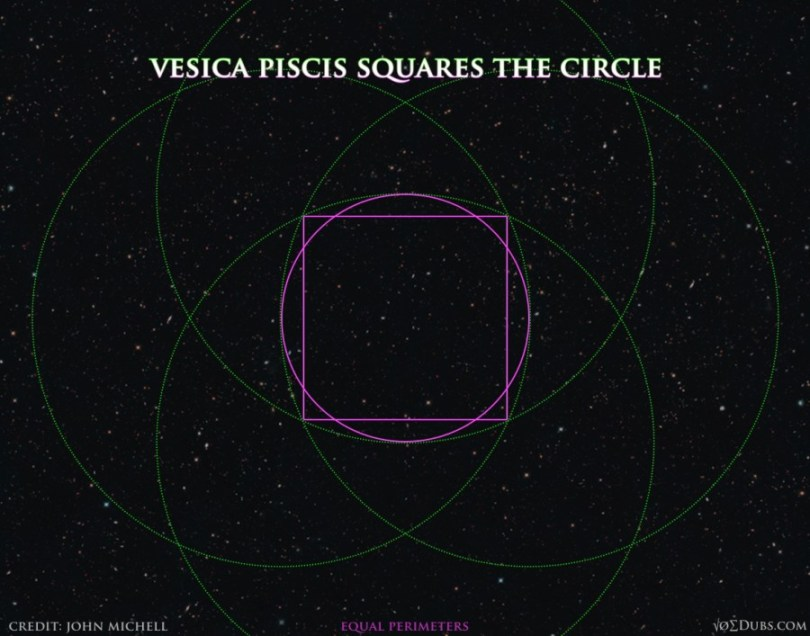Square the Circle with Vesica Piscis