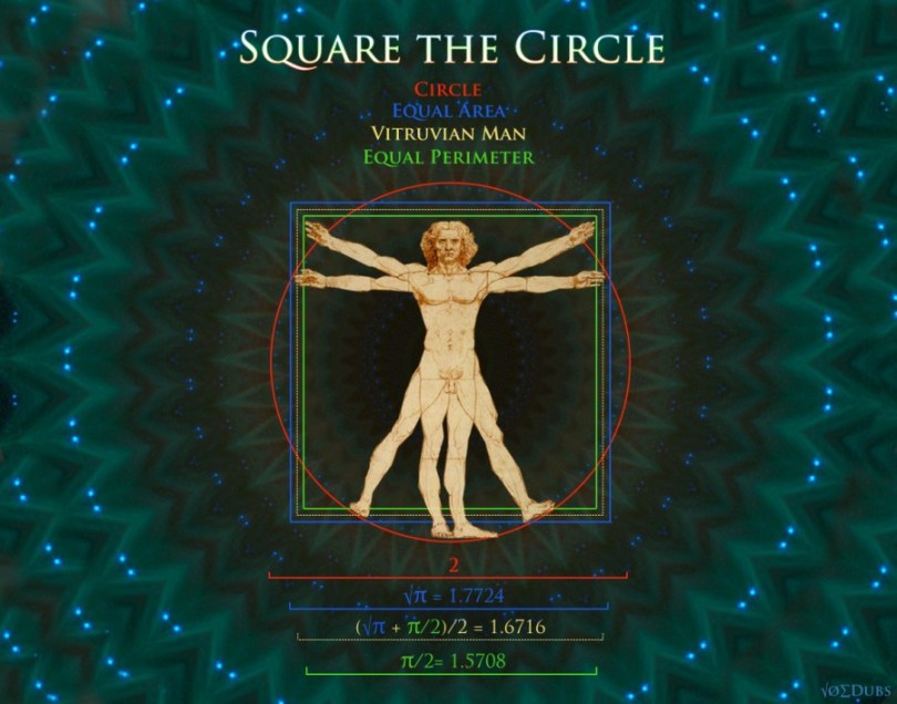 Vitruvian Man Squaring the Circle