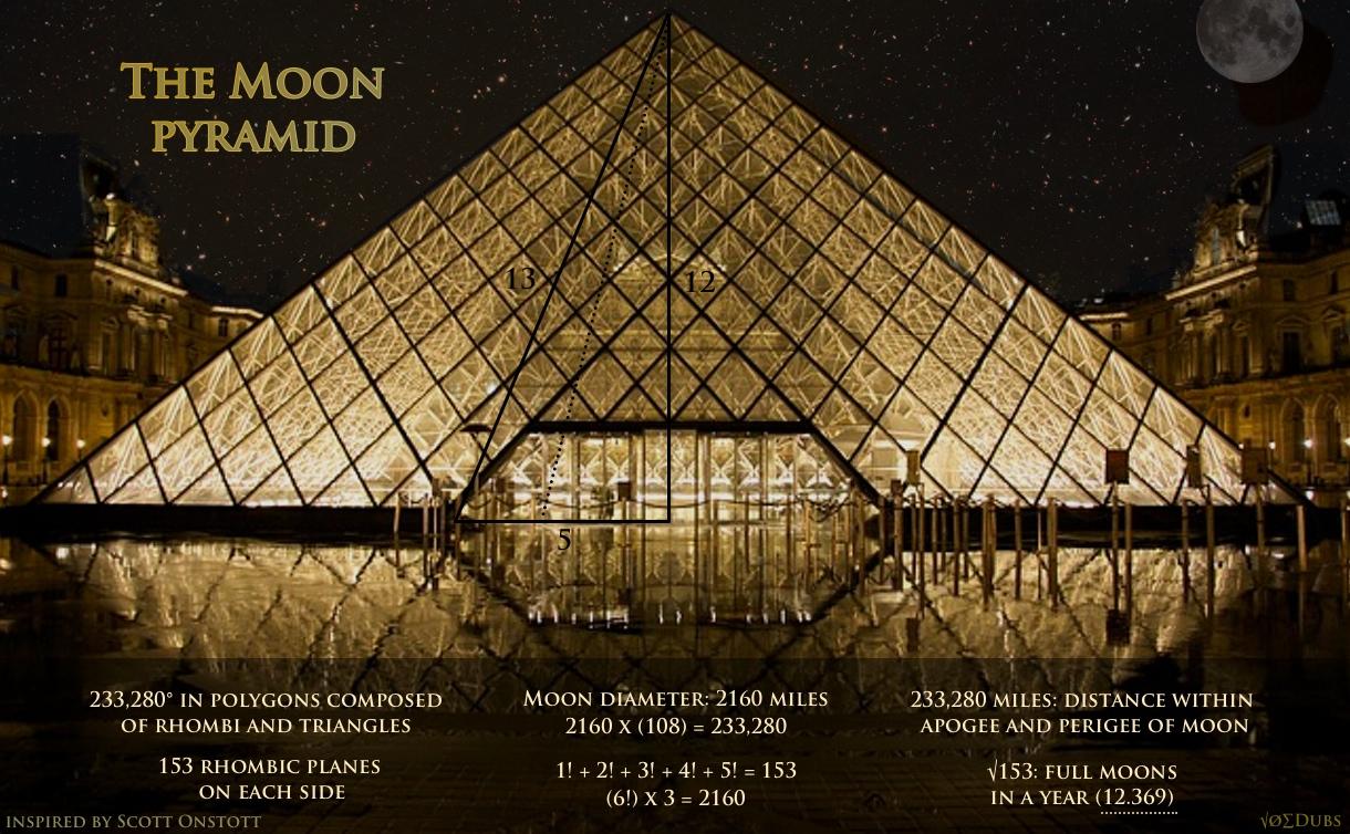 Resultado de imagen para PYRAMID MOON