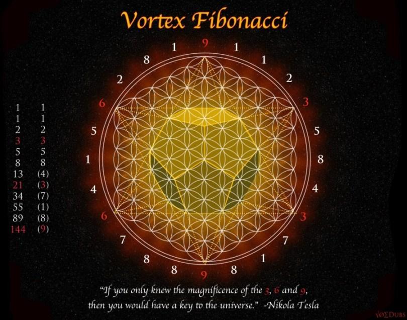vortex dodecahedron