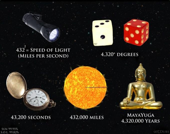4320 dice