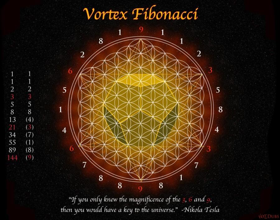 Dodecahedron Fibonacci