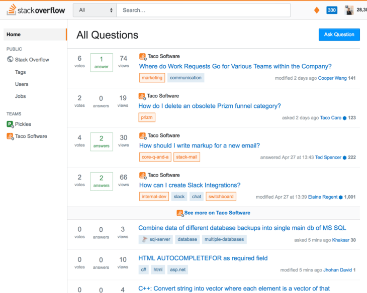 Reading Lists – Joel on Software