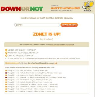 down or not dot com