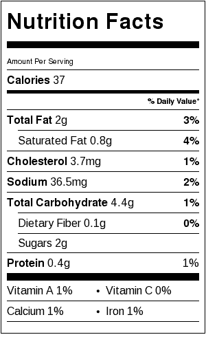Pepper jelly cream cheese appetizer nutrition label
