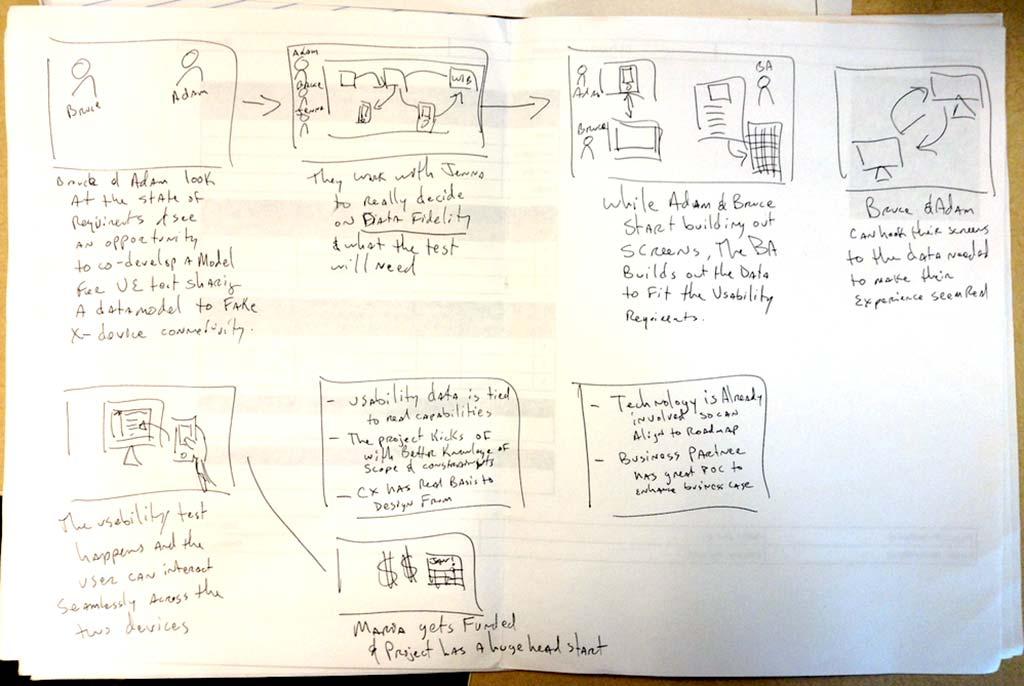 1_storyboard