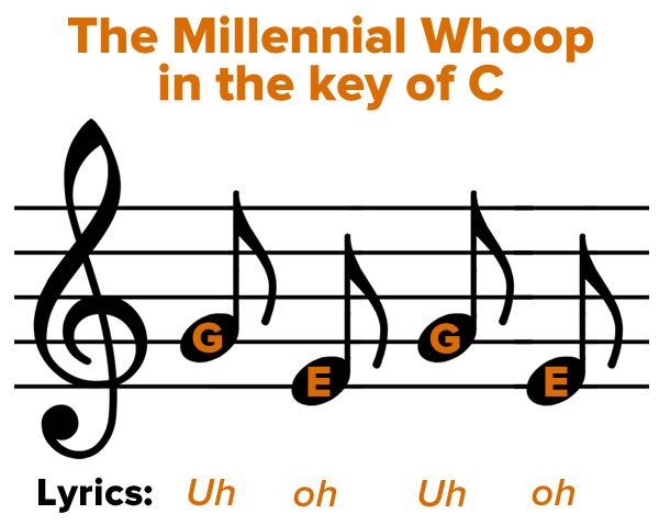 Image result for millennial whoop