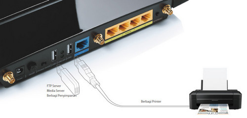 TPLink Archer C7 Dual Port USB