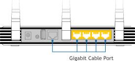 TP-Link TL-WR1043ND Gigabit Port - Bandwidth Yang Menakjubkan