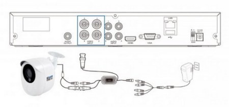 KGuard DVR KIT HD481-4KT01 Diagram