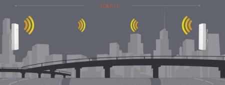 Tenda O6 10km Wireless Data Transmission