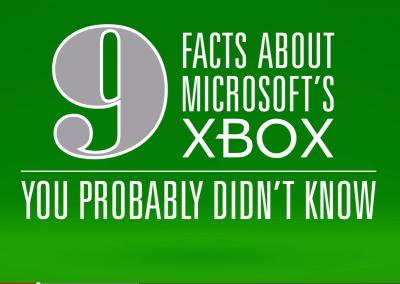 Microsoft Xbox Trivia