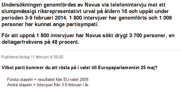 Om vi godtar att det i övrigt framgår att SVT beställt undersökningen så prickas övriga frågor in i två korta stycken samt redovsning av varje fråga.