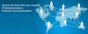Quotas de diversité aux conseils d'administration : Données internationales