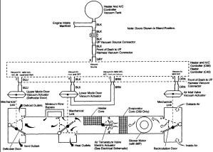 GMC Sonoma & Chevy S10 Transfer Case Vacuum Switch