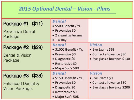 2015 Optional Supplemental Benefits