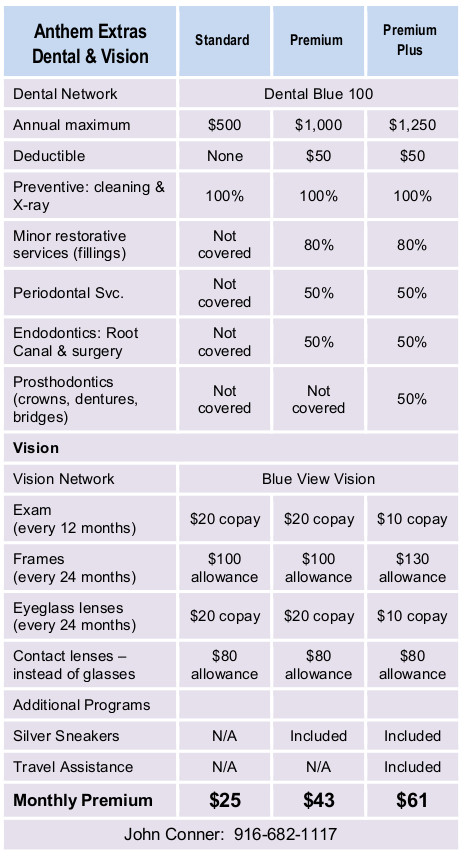 Dental Plans for Individuals Families and Employees ...