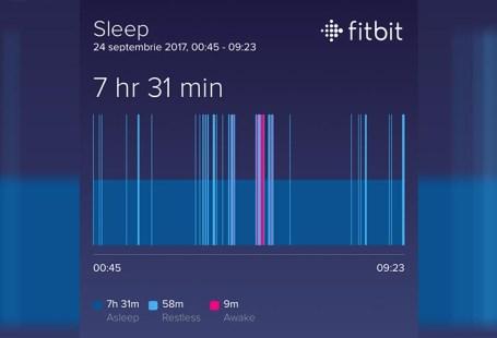 monitorizare somn