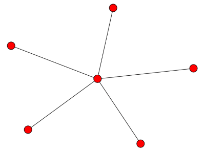 star graph with five peripheral nodes