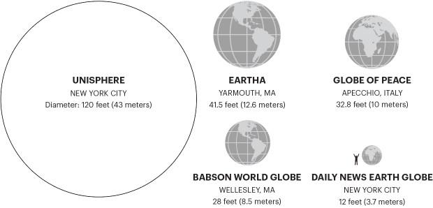 Globe_comparison_a