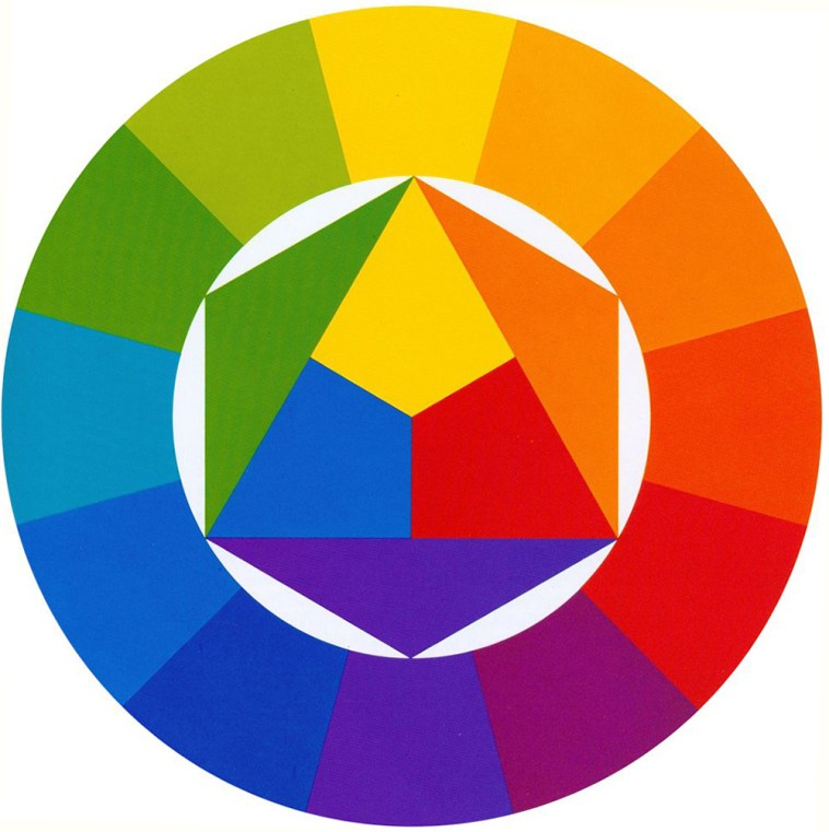 AboveFarbkreis From The Art Of Color 1961 By Johannes Itten A Swiss Painter And Theorist Who Taught At Bauhaus This 12 Hue Circle Is Made Up