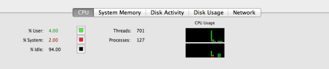 Current CPU usage on OSX 10.7