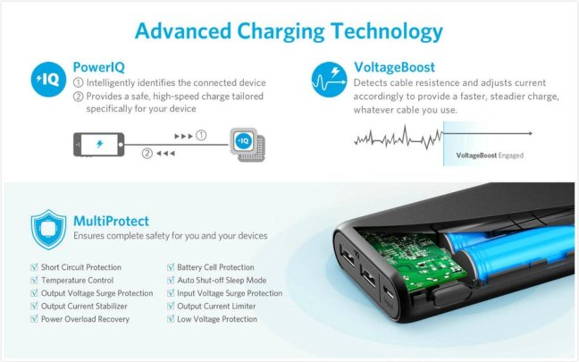 Anker Power Core specifications