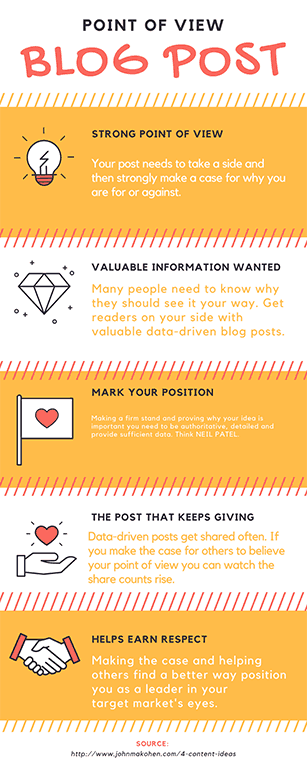 Infographic about using content type #2 making the case blogpost