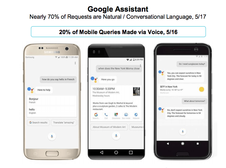Screenshot shows 3 smartphones  with statistics depicting of voice search optimization reaching 70% of searches being performed via  activating voice search
