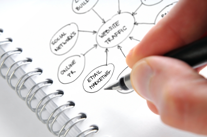 Creating an internet marketing campaign
