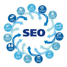 How SEO can waste your money and effort