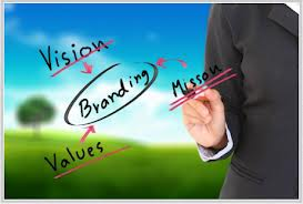 The importance of digital branding