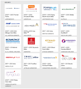 airlines american express transfer partners