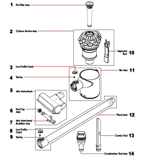 dyson vacuum cleaner wiring diagram    dyson    v6 animal parts list reviewmotors co     dyson    v6 animal parts list reviewmotors co