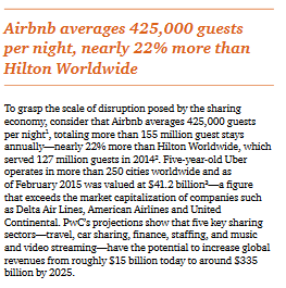 airbnb-uber-projection-to-2025