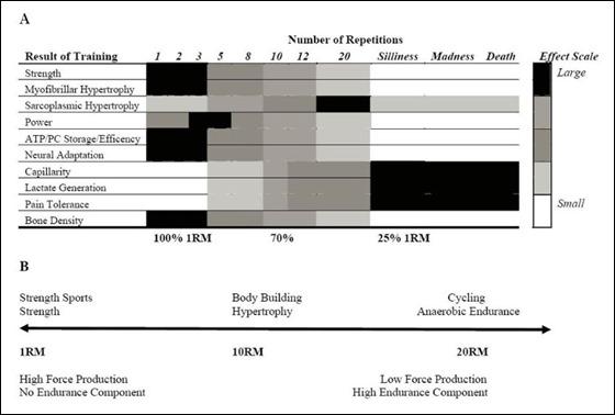 repetition-continuum
