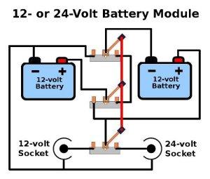 Mix & Match Solar Power Modules