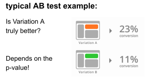 example AB test