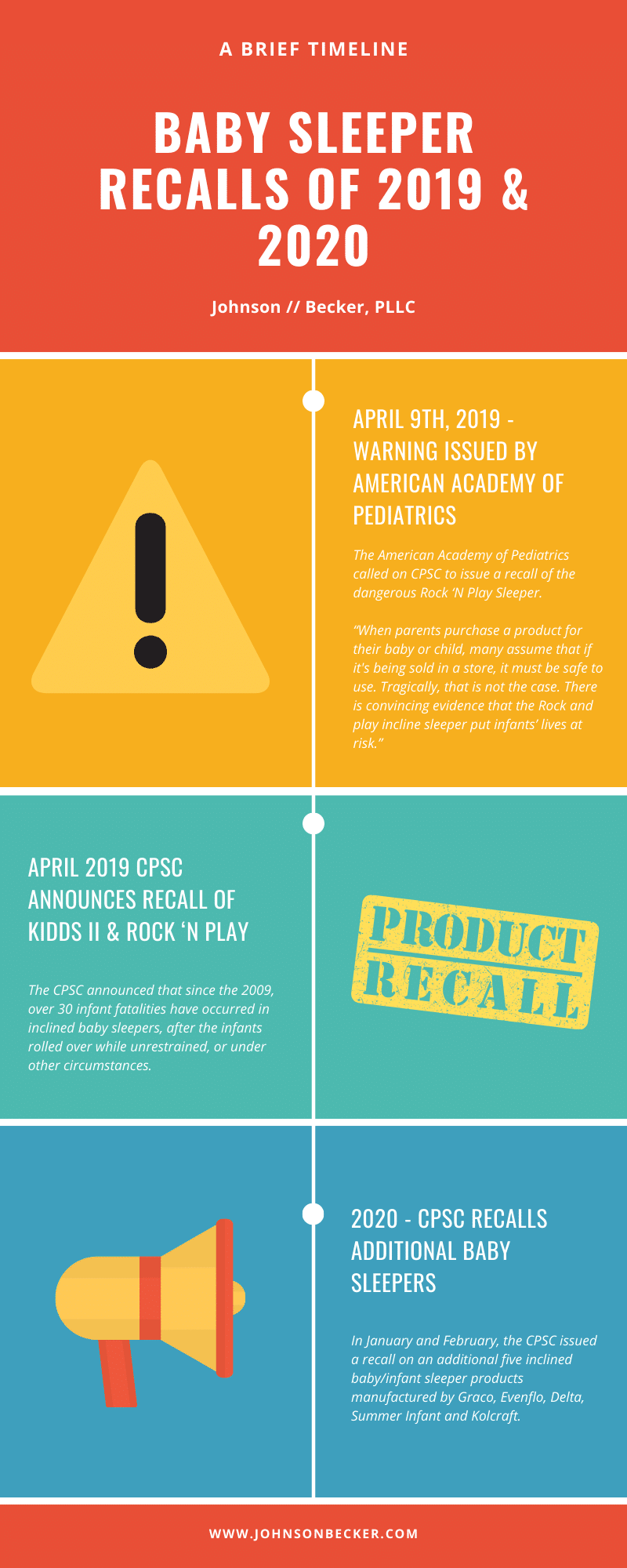 baby infant sleeper recall lawsuit lawyer timeline infographic